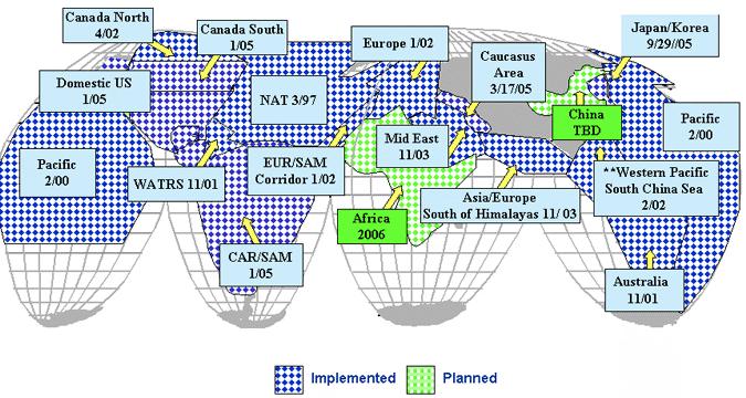 FAA RVSM Diagram